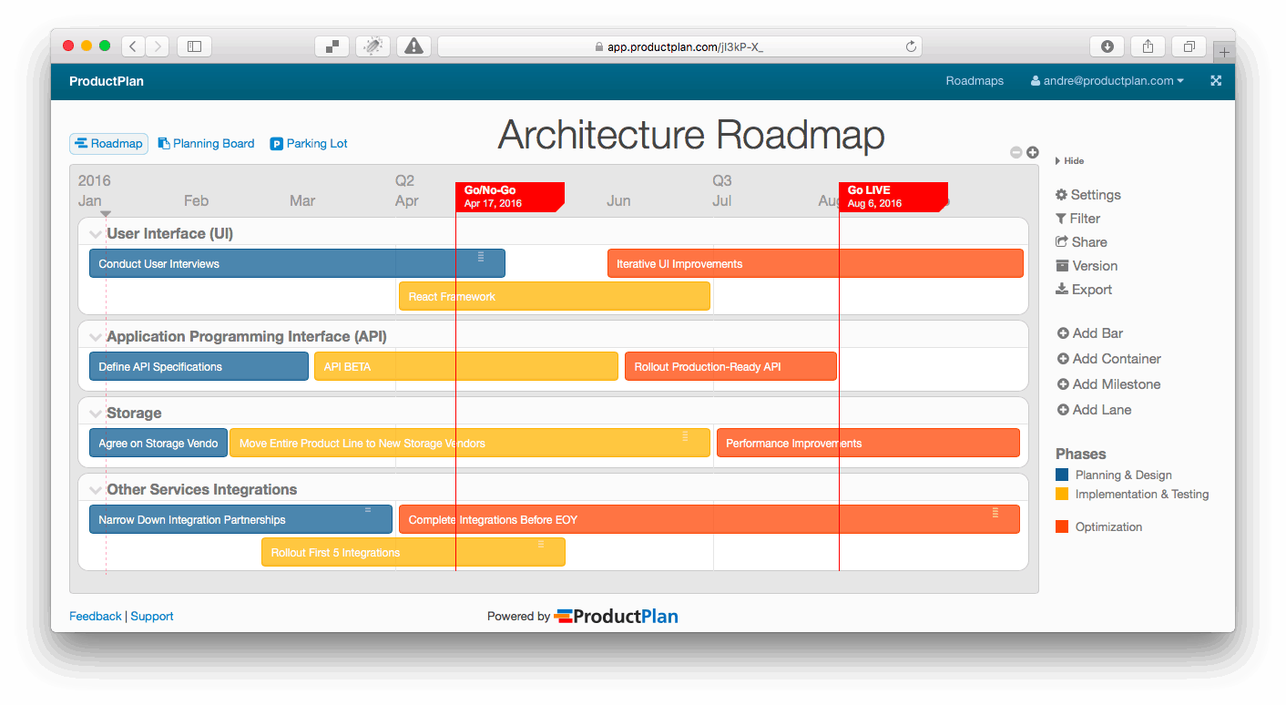 Gain a commanding grip on visual product roadmaps for Software development roadmap template