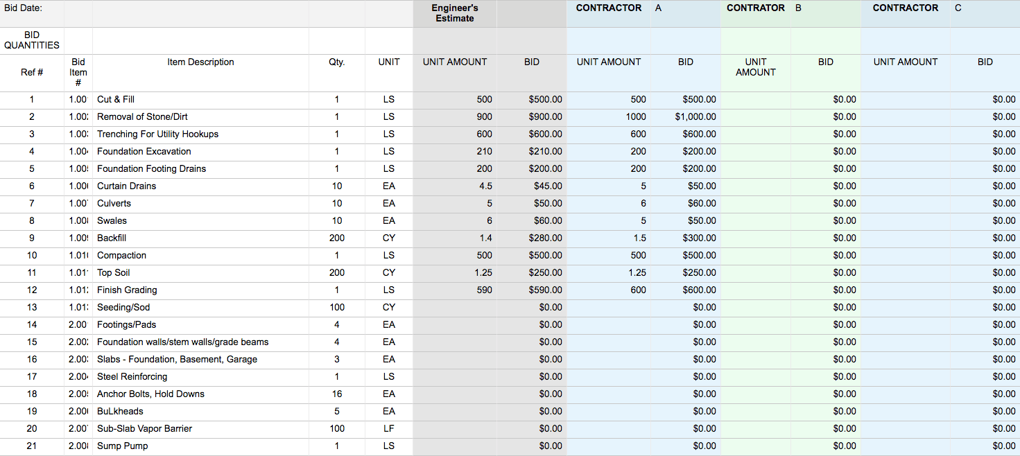 a spreadsheet template for bid tabulations