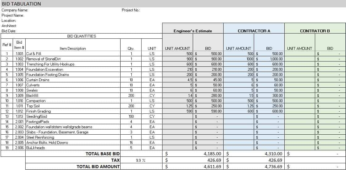 Free construction project management templates in excel for House building budget calculator