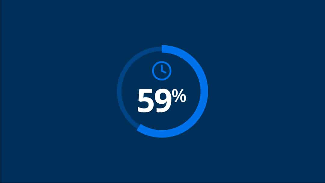 59 percent statistic with clock icon