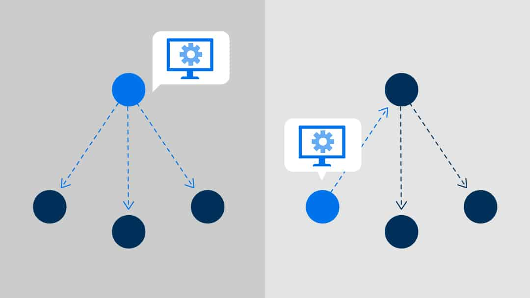 Graphic of top down versus bottom up deployment