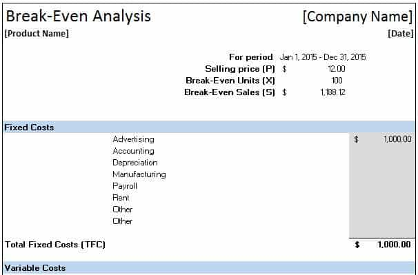 Free financial templates in excel breakevenanalysisg wajeb