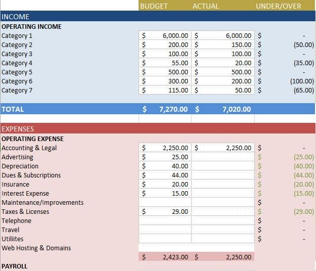Template For A Budget | Free Budget Templates In Excel For Any Use