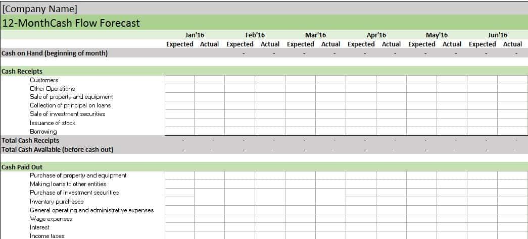 Free accounting templates in excel cashflowforecast2g fbccfo Images