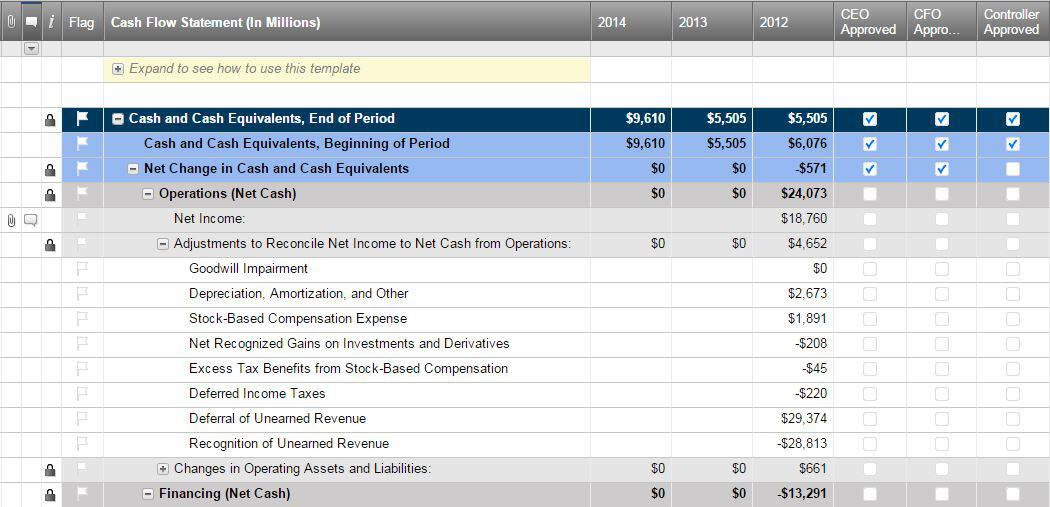 Free accounting templates in excel cashflowstatementinssg fbccfo Images