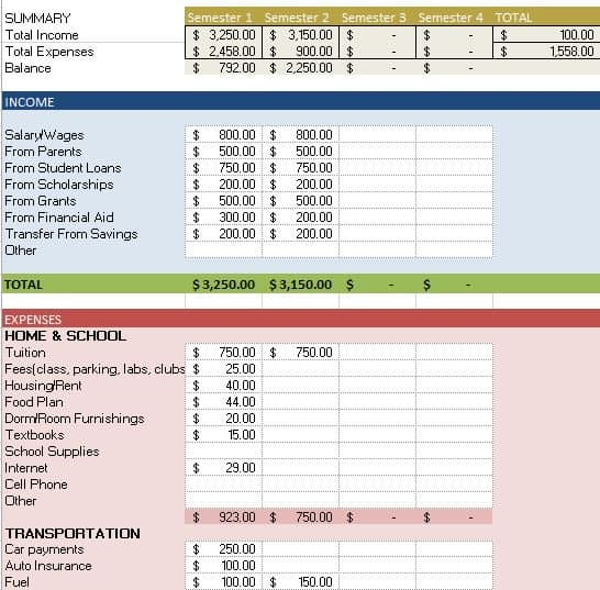 Sample Monthly Budget Worksheet: free budget templates in excel for any use,