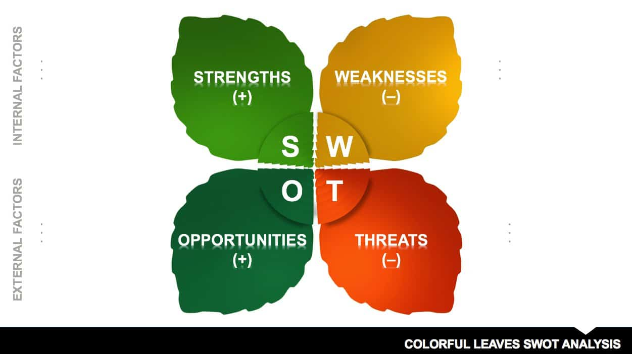 14 free swot analysis templates smartsheet colorfulleavesswotanalysispptg download colorful leaves swot analysis template toneelgroepblik Images
