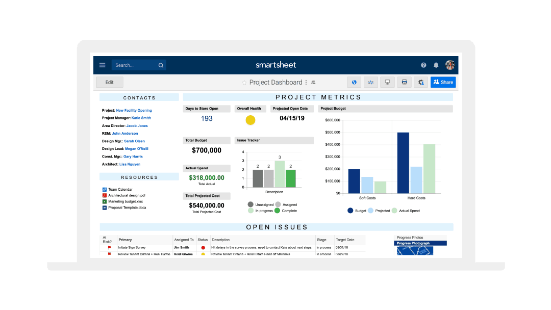 Example of a construction project dashboard in Smartsheet.