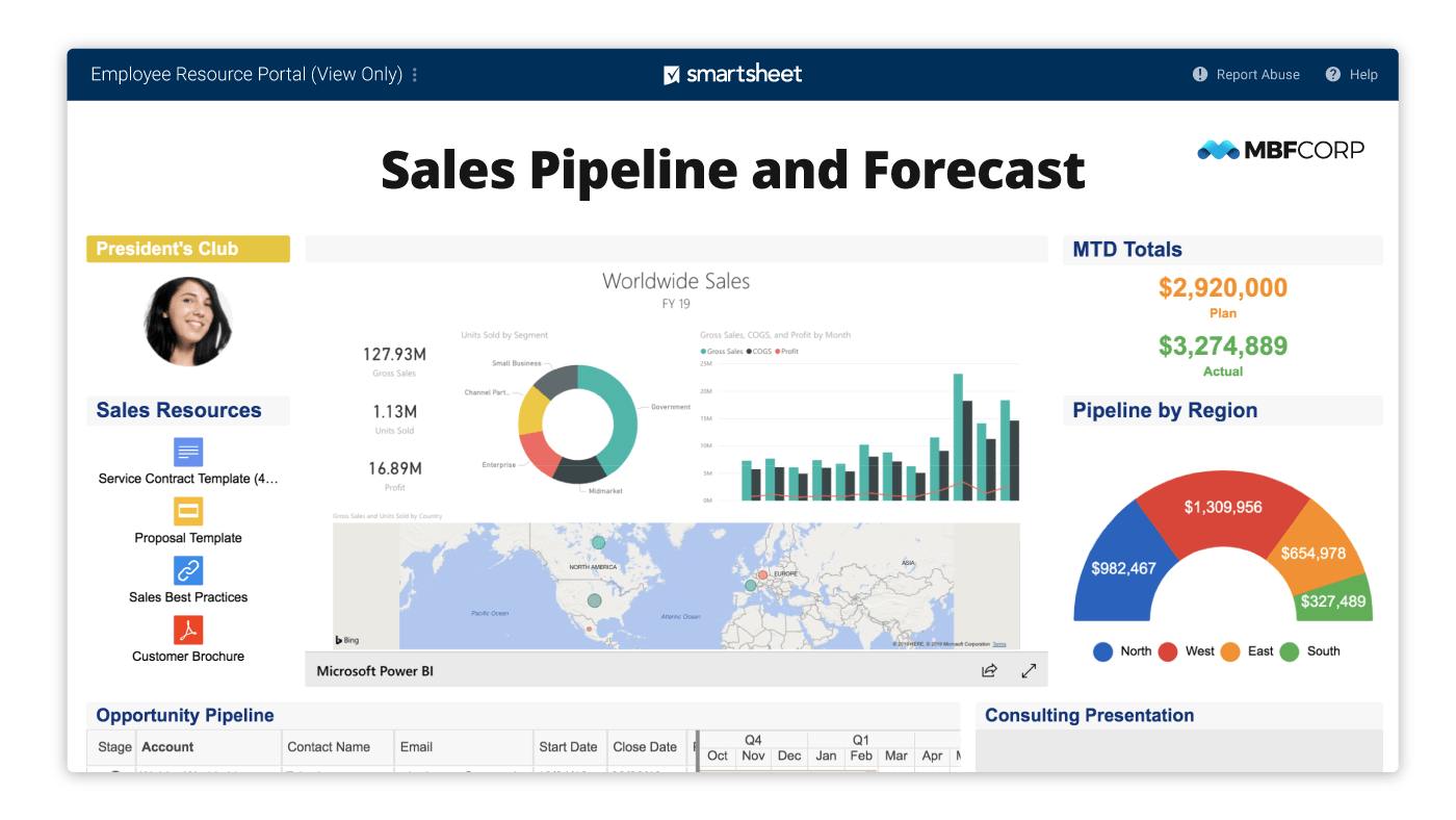 Smartsheet dashboard for sales pipeline and forecast