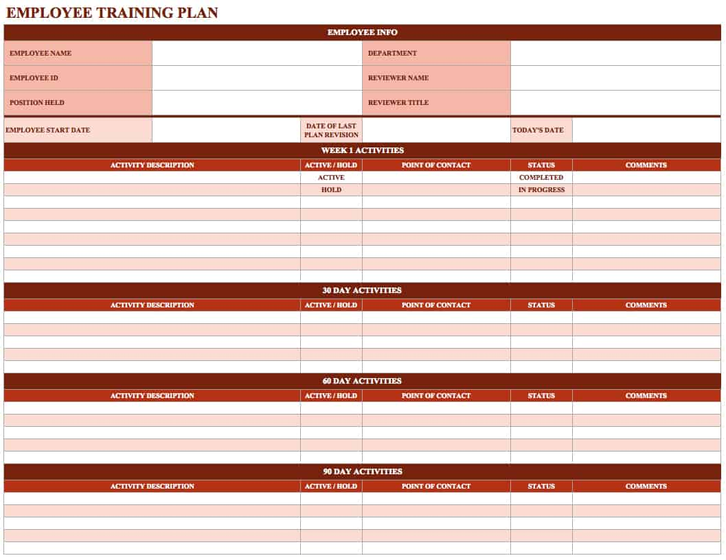This Employee Training Plan Template Is Designed For New Hires To Help  Facilitate The Onboarding Process. Having A Clear Training Schedule And  Objectives ...  Performance Appraisals Templates