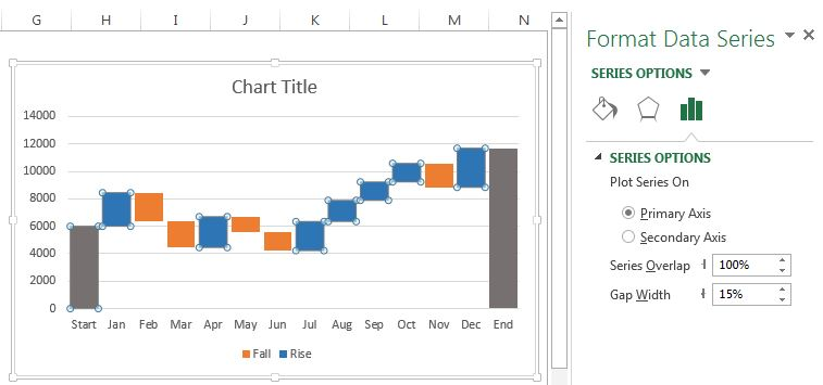 How to create a waterfall chart in excel and powerpoint formatoverlapgapg ccuart Image collections
