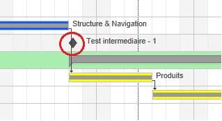 Astuces pour le diagramme de gantt quand utiliser les jalons dans gantt structure 1g ccuart Images
