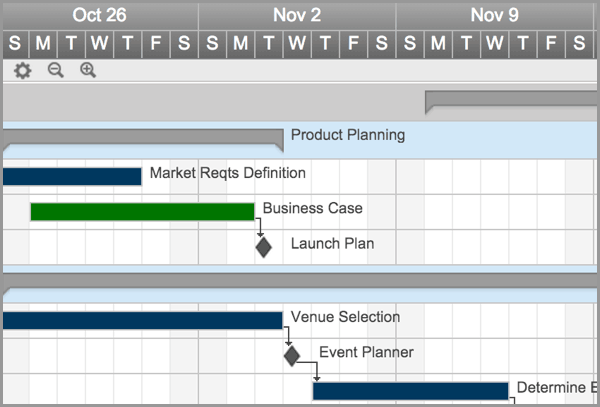 Create Timelines in Gantt Software
