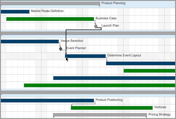Create and Modify Milestones in Gantt Software