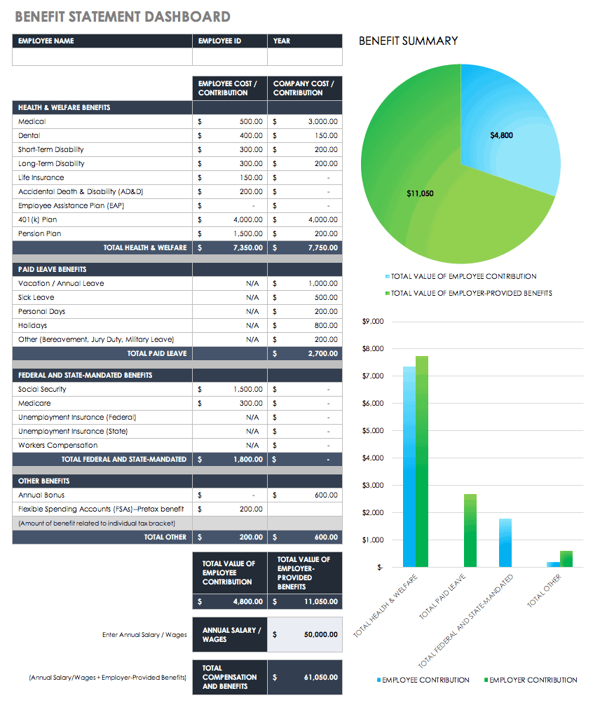 Benefit Statement Dashboard Template
