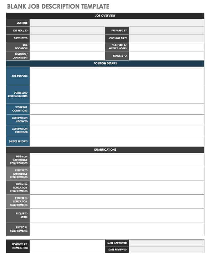Free Job Description Templates | Smartsheet