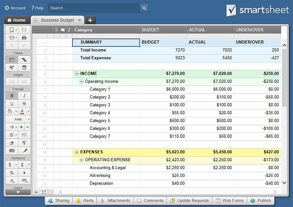 ic business budget smartsheet templatejpg