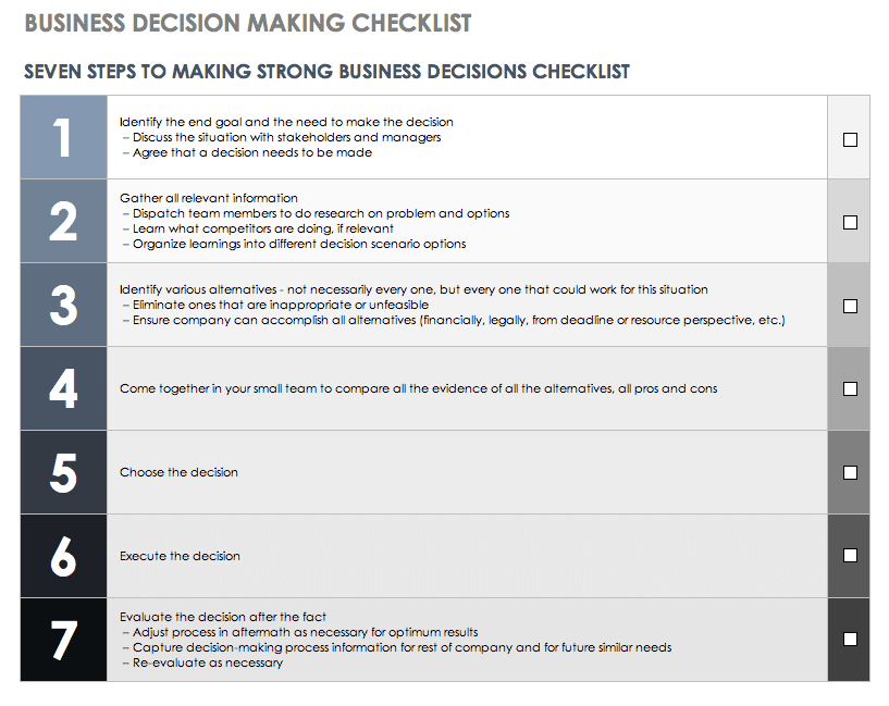 Business Decision Making Checklist Template
