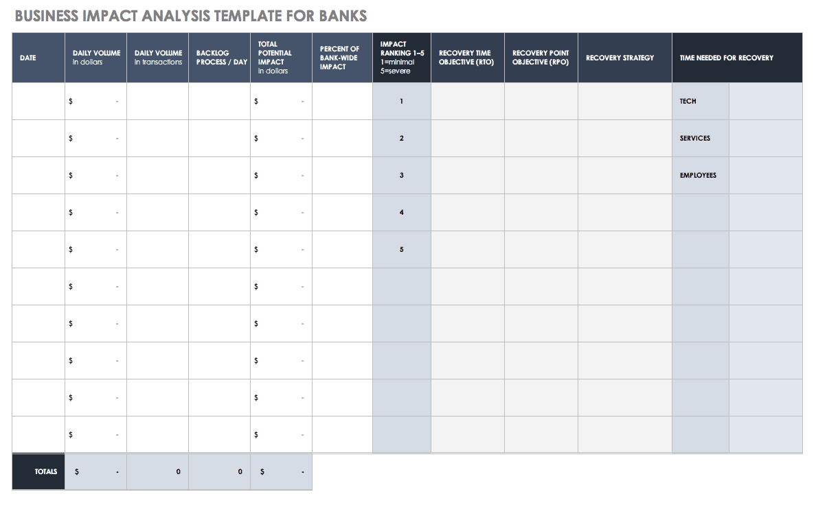 Business Impact Analysis Template for Banks