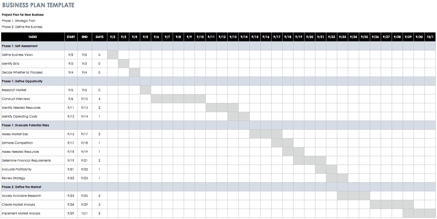 Business Plan Checklist Template