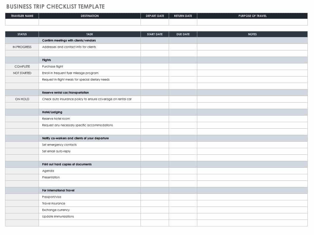Business Trip Checklist Template