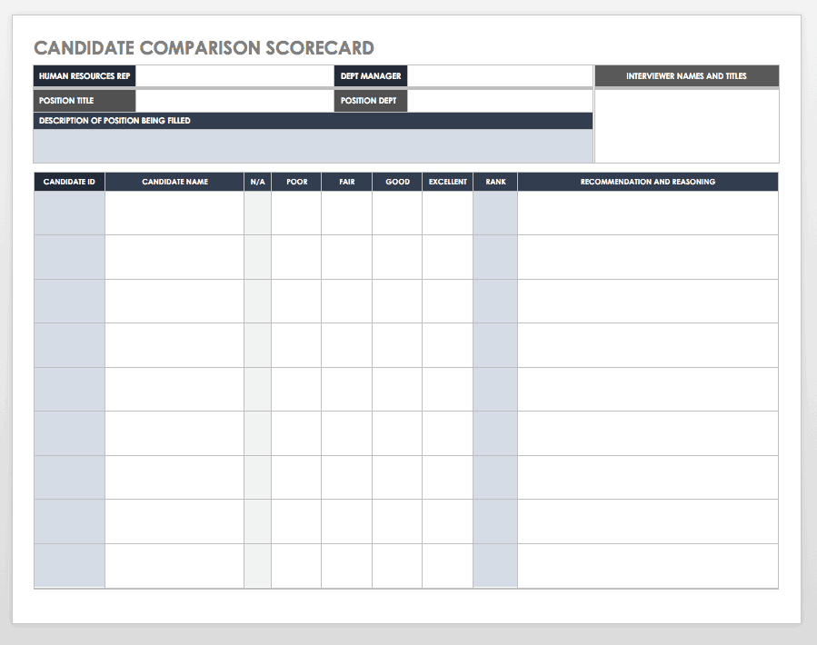 Candidate Comparison Scorecard Template