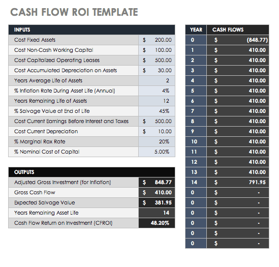 Cash Flow CFROI Template