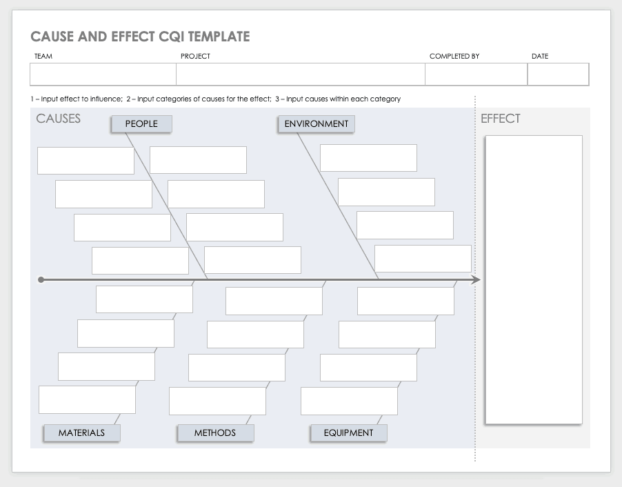 Cause and Effect CQI Template