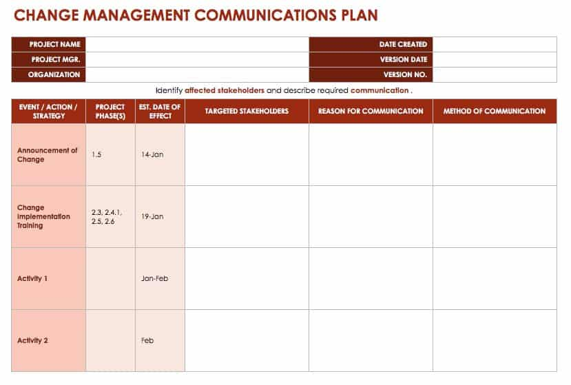 Change Management Communications Plan