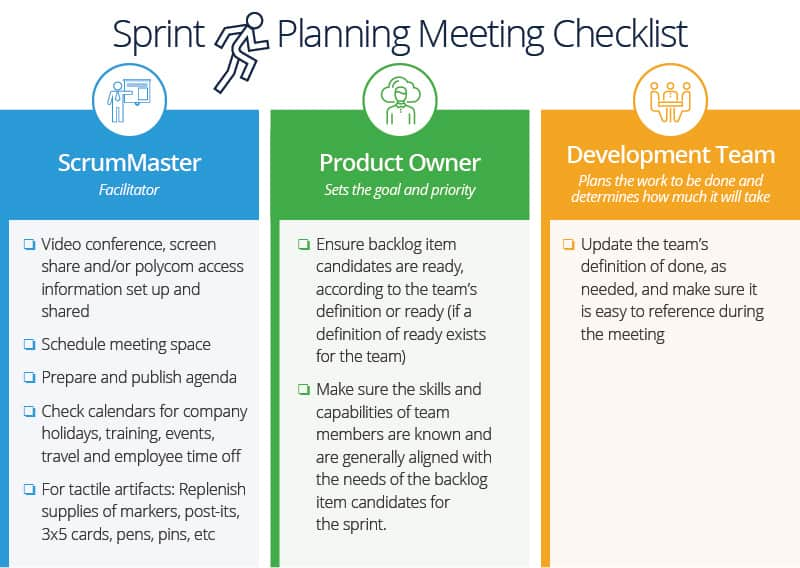 Checklist to Get Ready for Sprint Planning Meeting
