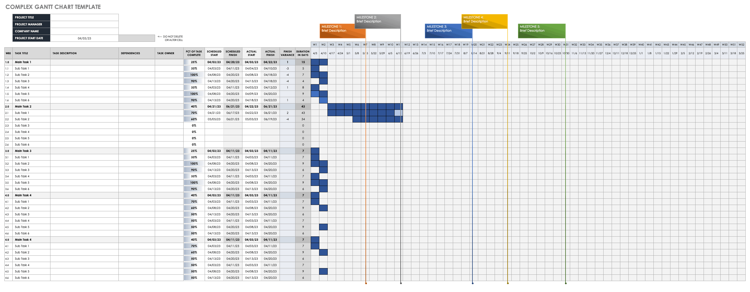 Free Gantt Chart Templates In Excel Other Tools Smartsheet