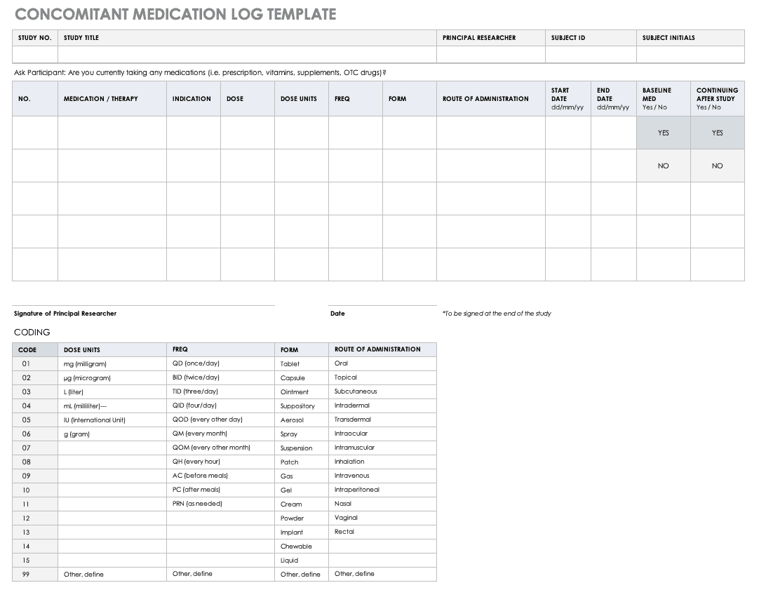 Concomitant Medication Log Template