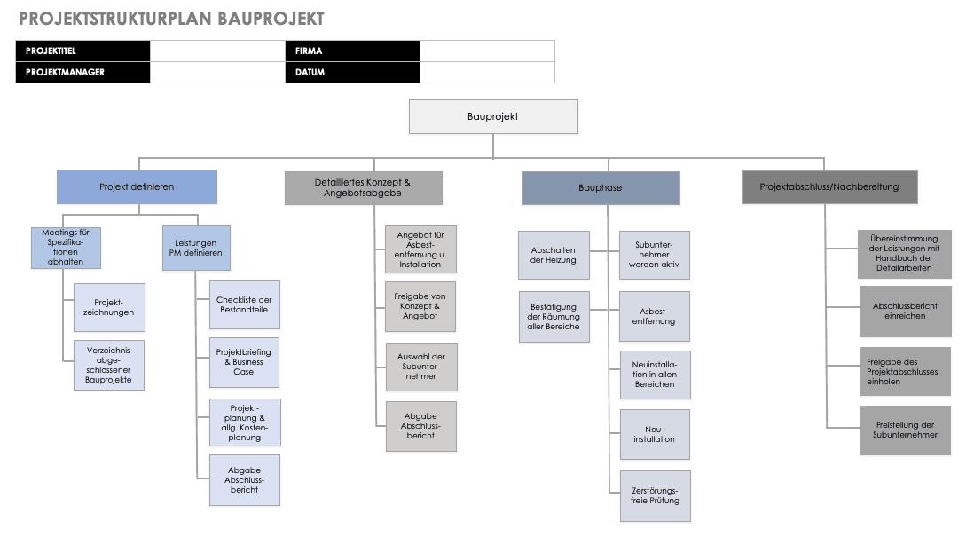 Kostenlose Vorlagen Projektstrukturplan Smartsheet