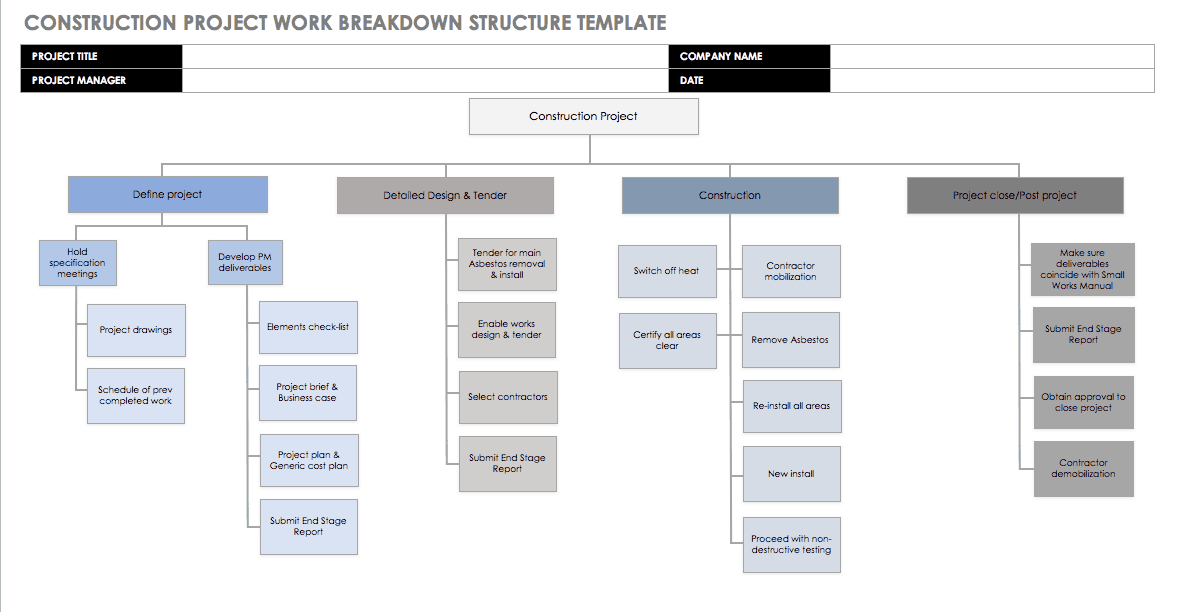 free work breakdown structure templates smartsheet