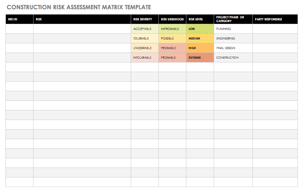 Download Free Risk Matrix Templates Smartsheet