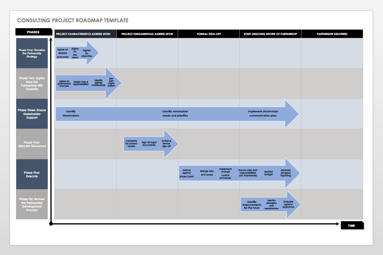 Consulting Project Roadmap Template