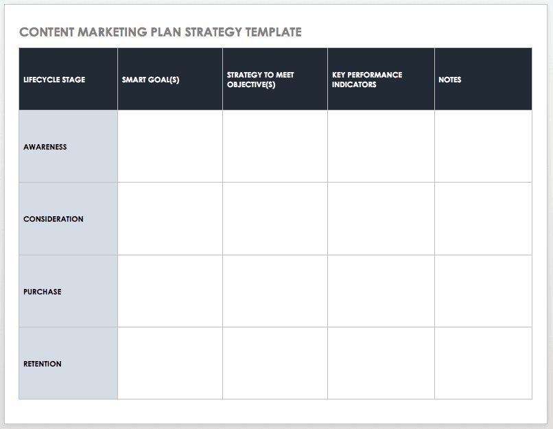 Content Marketing Plan Strategy Template