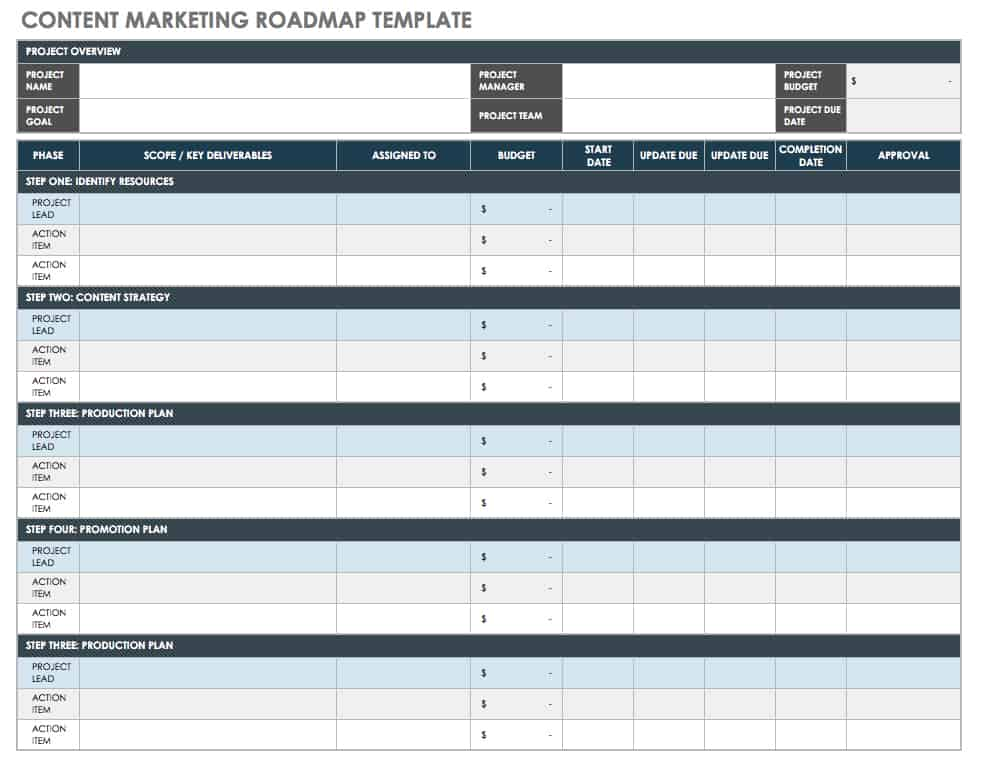 Content Marketing Roadmap Template