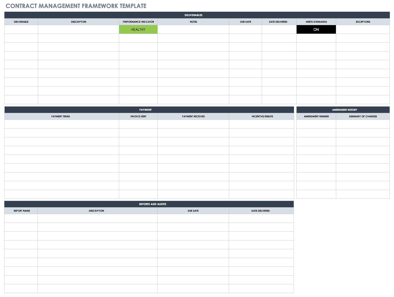 The Contract Management Process Made Easy Smartsheet
