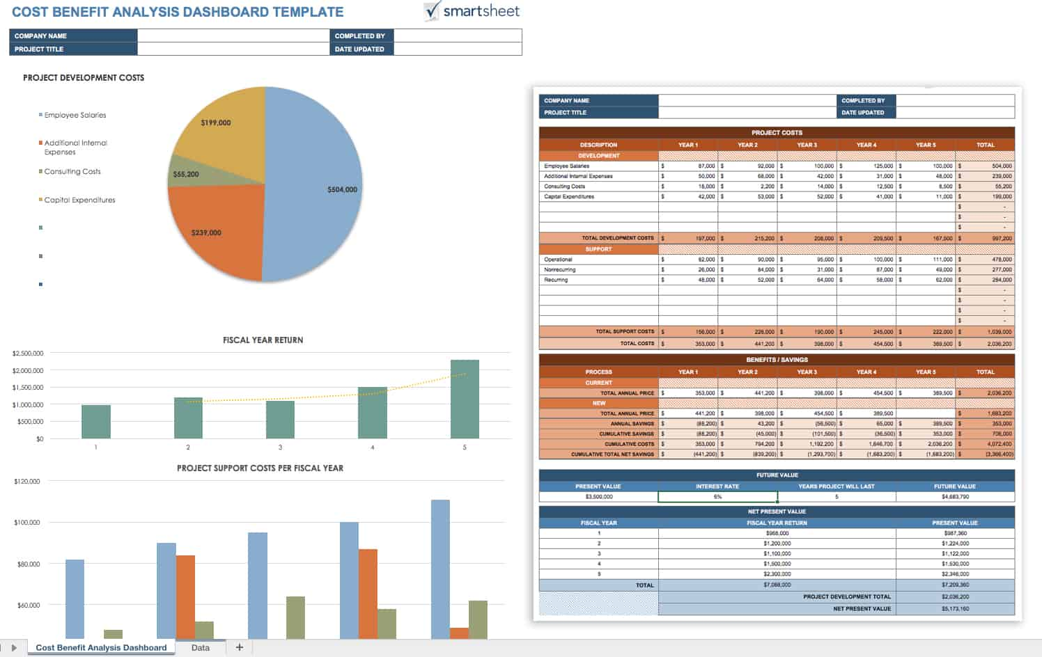 outsourcing risk assessment template - free cost benefit analysis templates smartsheet