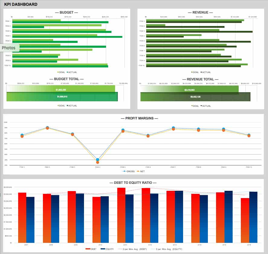 Free dashboard templates samples examples smartsheet download kpi business dashboard template wajeb Images