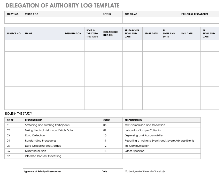 Delegation of Authority Log Template