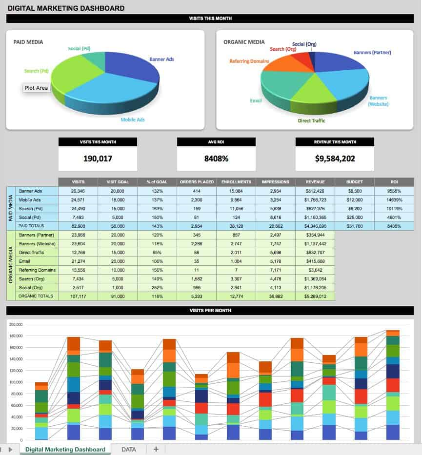 Free Dashboard Templates Samples Examples Smartsheet - Recruitment dashboard excel template