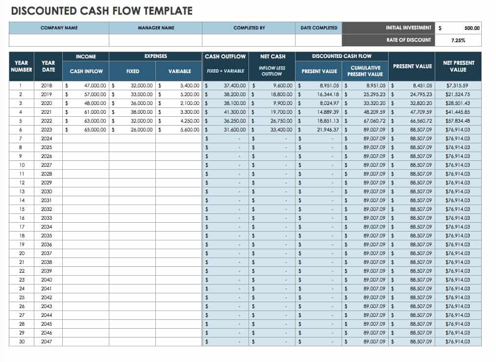 Project Cash Flow Template from www.smartsheet.com
