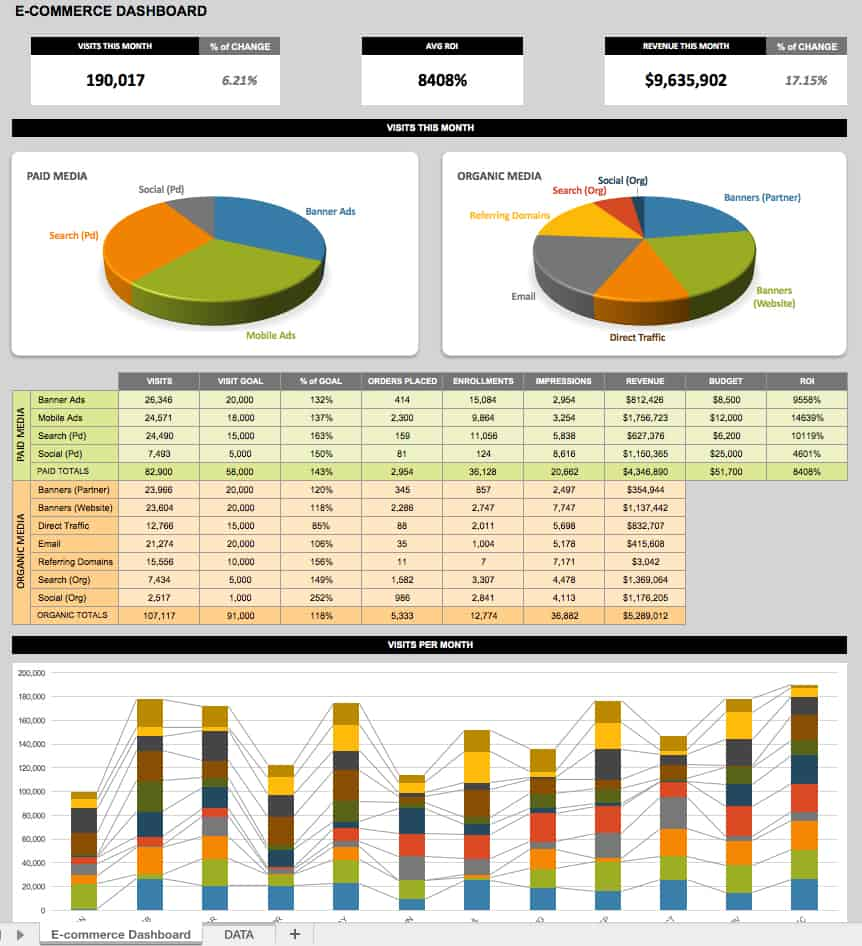 Free Dashboard Templates Samples Examples Smartsheet - Call center dashboard excel templates