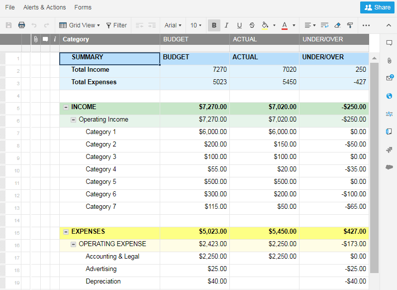 manage budgets related to your business with this real time business budget template in smartsheet track income against expenses to ensure no item goes