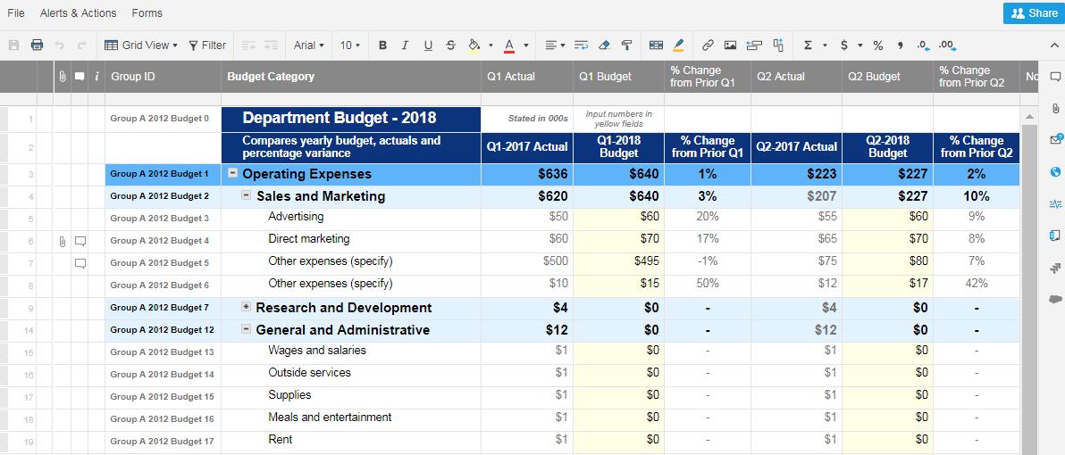 Department Budget Template in Smartsheet