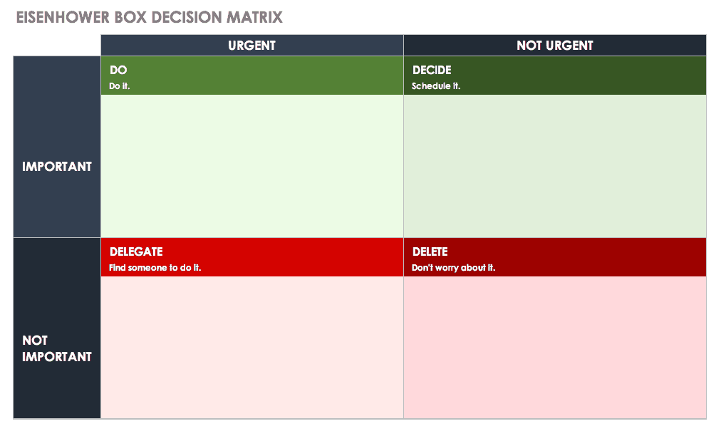 Eisenhower Box Decision Matrix Template