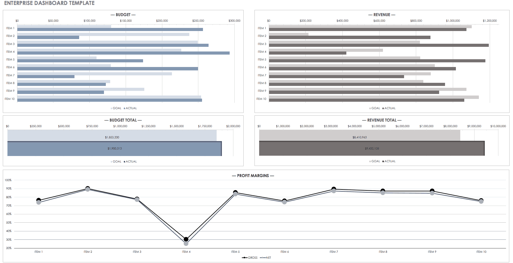Enterprise Dashboard Template