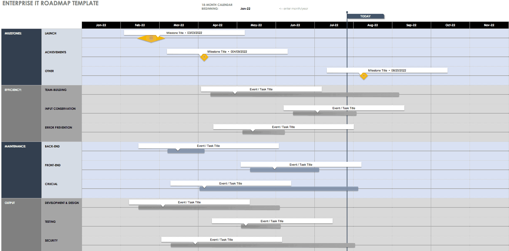 Enterprise IT Roadmap Template